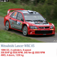 1º test de Pre-Temporada RSRBR 2016 Mitsub12