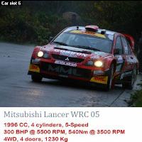 1º test de Pre-Temporada RSRBR 2016 Mitsub13