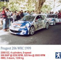 1º test de Pre-Temporada RSRBR 2016 Peugeo10