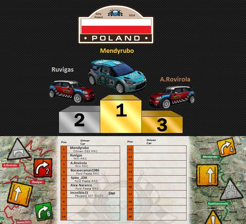 Crónica Rally Polonia - RBR 2014 Podio_11
