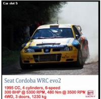 1º test de Pre-Temporada RSRBR 2016 Seat_c11