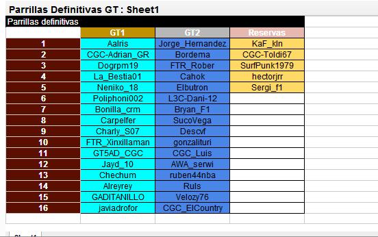 Comienza la Temporada 2014 de Gran Turismo 6 en CGC Sin_ta20