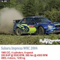 1º test de Pre-Temporada RSRBR 2016 Subaru16