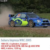 1º test de Pre-Temporada RSRBR 2016 Subaru17