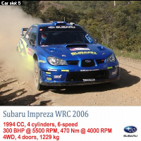 1º test de Pre-Temporada RSRBR 2016 Subaru18