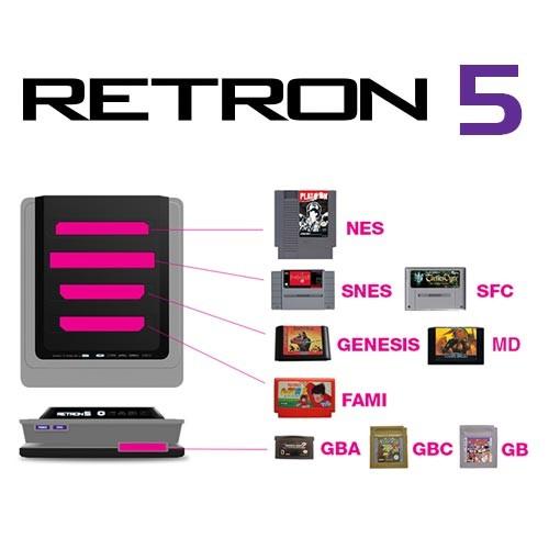 Retron5 , la console qui lit tout le catalogue retro nintendo Cartri10