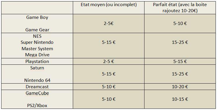 Le guide du bon petit rétrogameur (PDF disponible) Tablea10