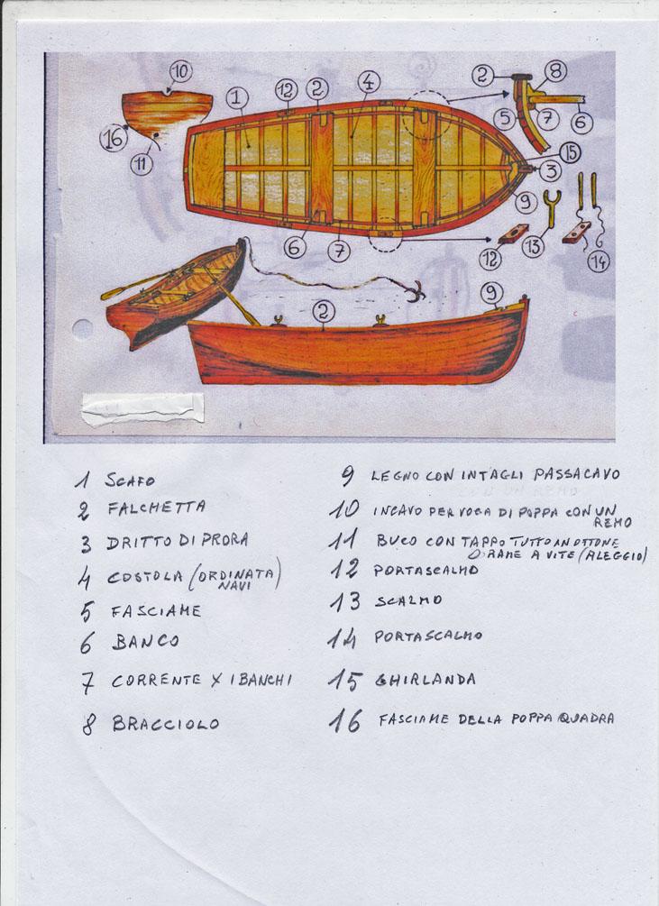 Piano di costruzione e passo passo costruzione gozzo - Pagina 2 Barca_10