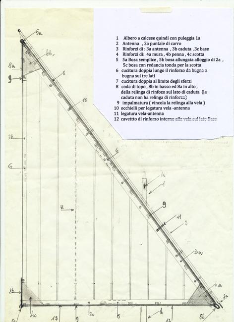 Piano di costruzione e passo passo costruzione gozzo - Pagina 3 Gozzo118