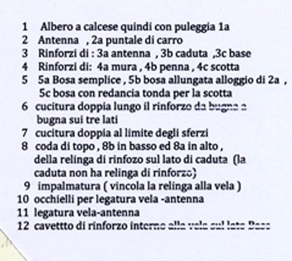 Piano di costruzione e passo passo costruzione gozzo - Pagina 3 Gozzo121