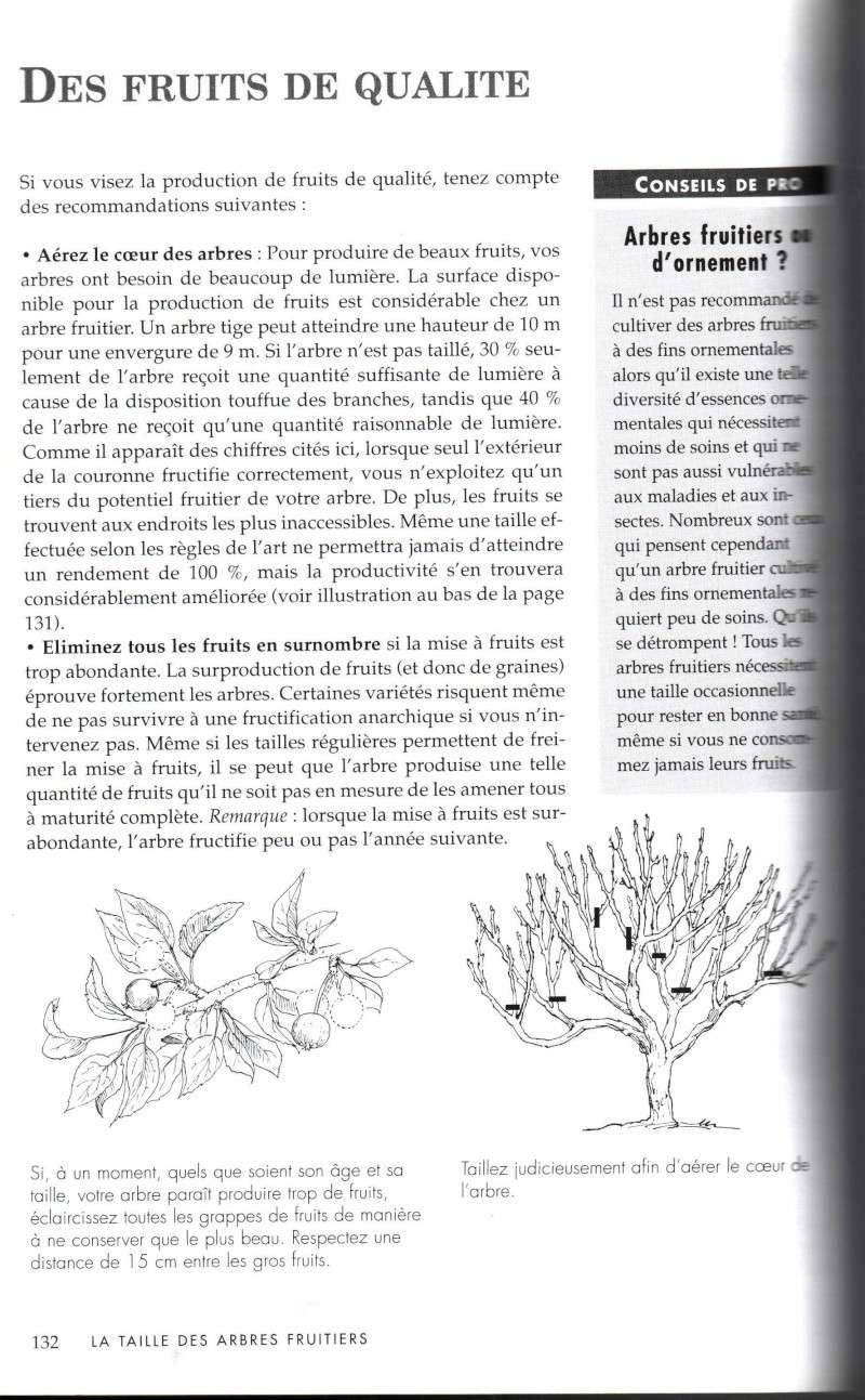Arbres fruitiers à rajeunir - Page 2 612