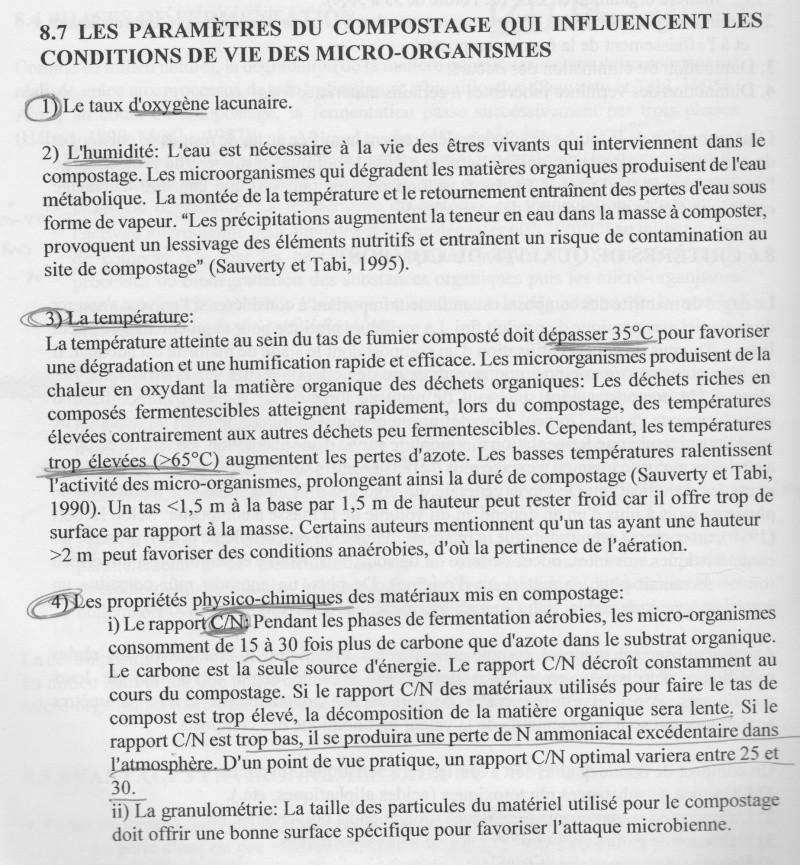 demande de rensignements sur le fumier Compos11