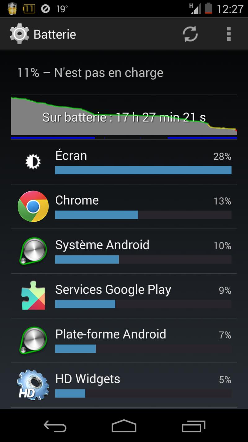 [PARTAGE] Retours, impressions... Vos avis sur le Nexus 5 Screen10