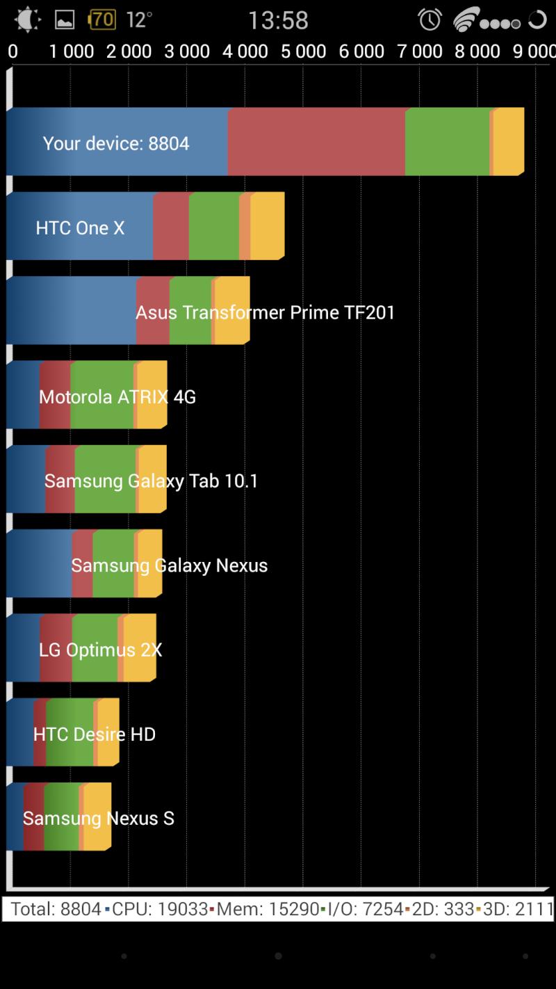 [PARTAGE] Retours, impressions... Vos avis sur le Nexus 5 - Page 2 Screen12
