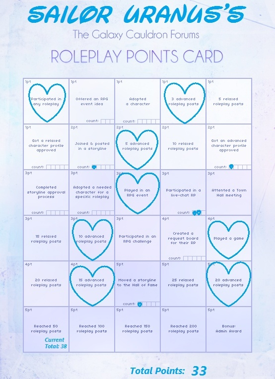 [April!] The Roleplay Points Card Submission Thread April10
