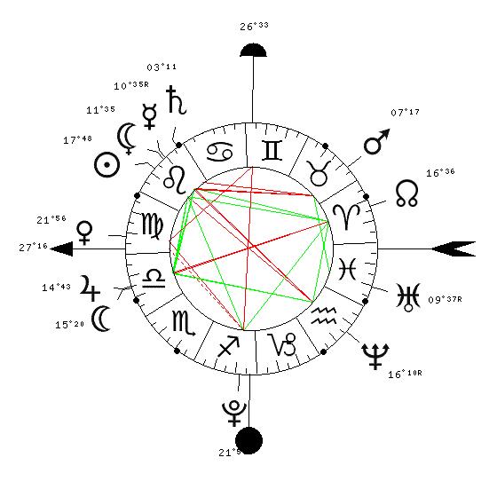 césarienne 4540-111