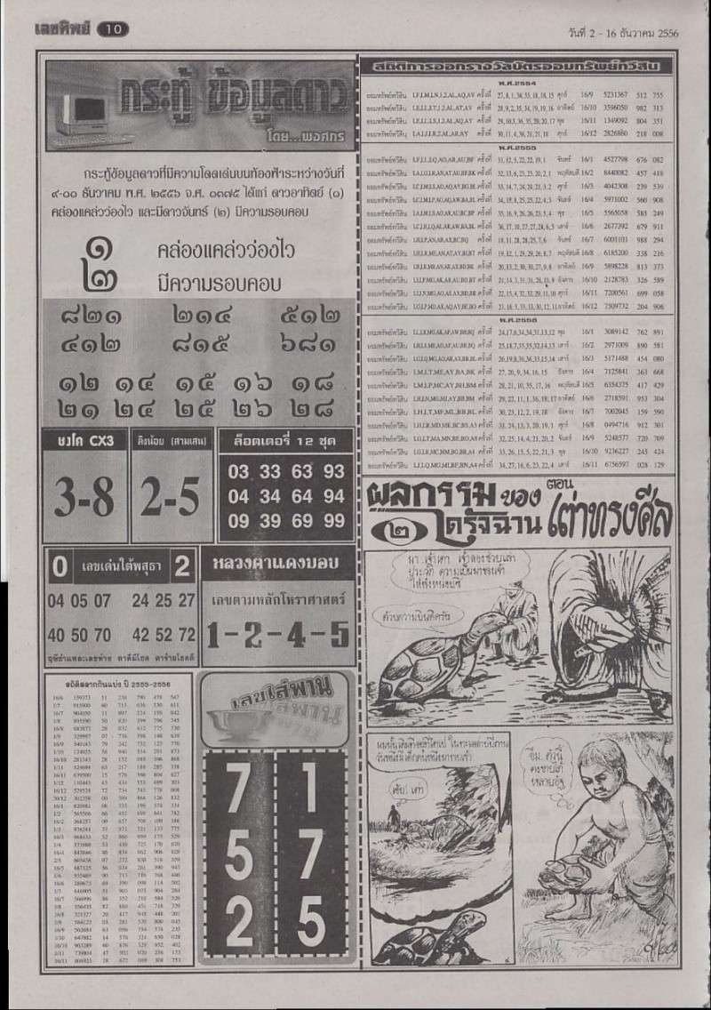 first papers 16-12-2013 Lektip32