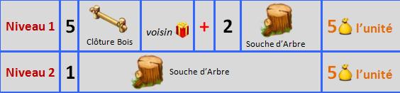 pietrain - Enclos à Piétrain / Famille de Cochons Piétrain => Boue Sans_428