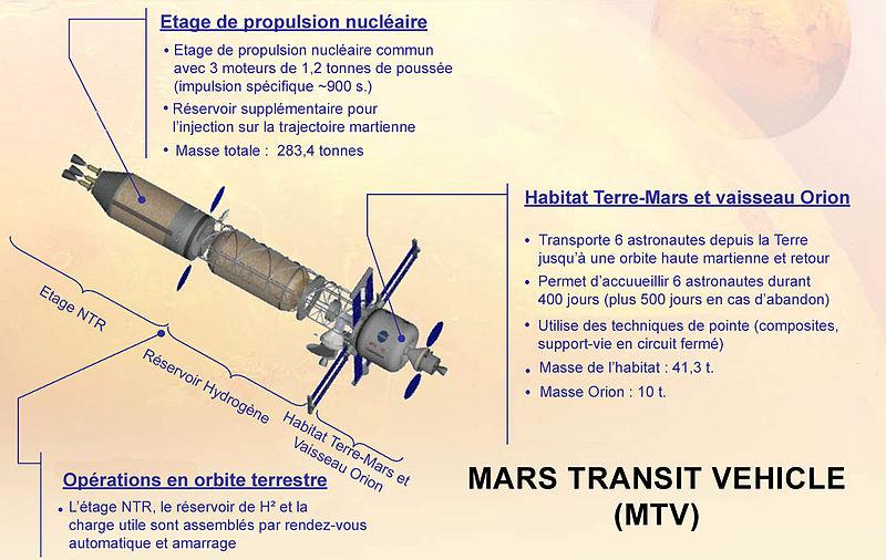 Nouvelle étude NASA pour le voyage habité vers Mars 800px-11