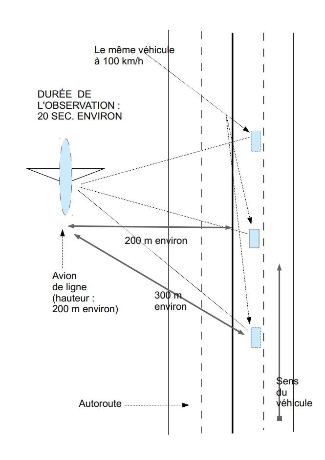 Une question d'optique Avion10