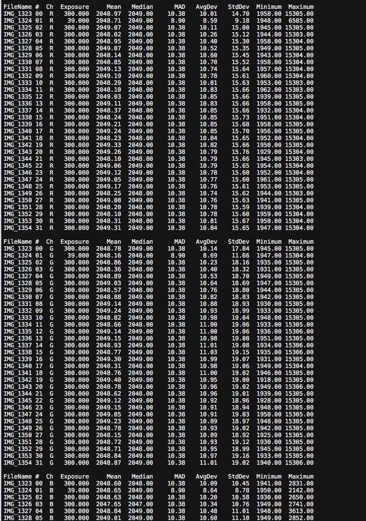 Pixinsight: empty image et autres warning (résolu) Dark-s10