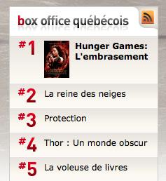 Box-office (vos pronostics, chiffres réels...) : La Reine des Neiges - Page 38 Captur12