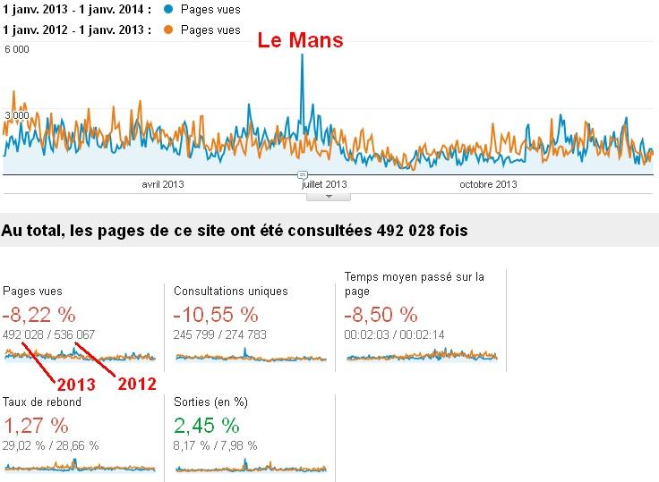 Statistiques et nouveautés du forum - Page 12 Stats210