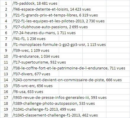 Statistiques et nouveautés du forum - Page 12 Stats211