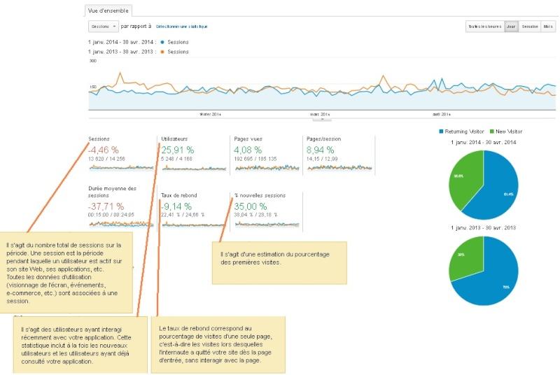 Statistiques et nouveautés du forum - Page 13 Stats214