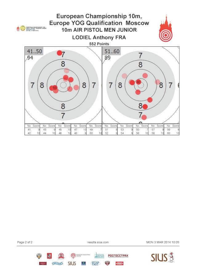 JOJ  et Championnats d'Europe Moscou 2014 - Page 2 Lodiel11