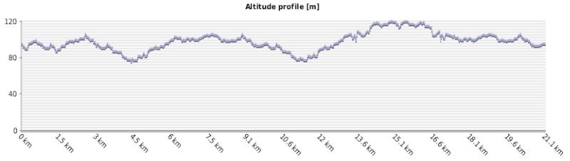 Ricorée35 ---) En route vers le marathon du Mont Saint Michel - Page 4 Profil10