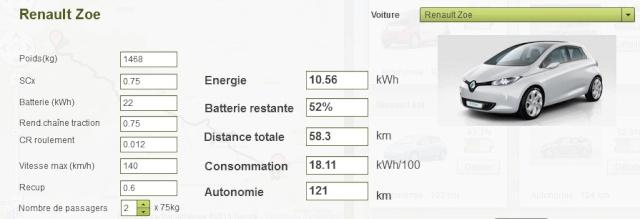 06-St Vallier de T: 2 ème rallye des membres AVEM Jt_zoe11