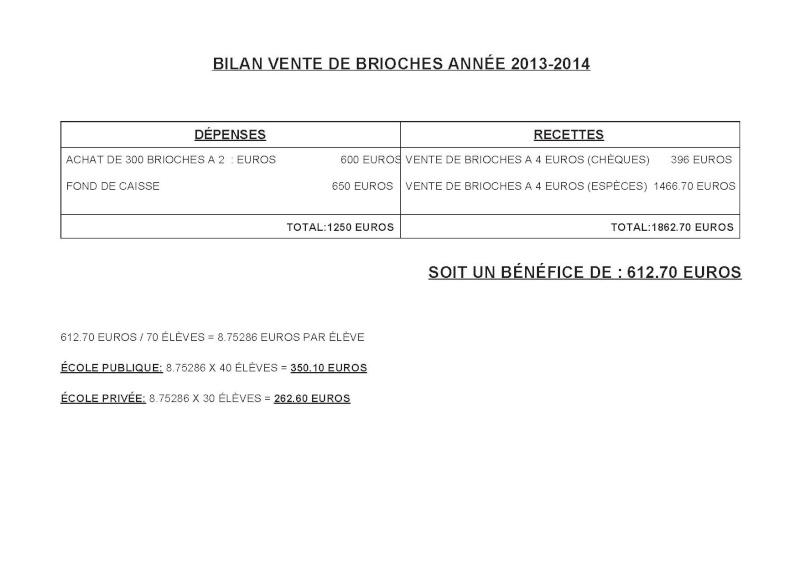 Vente de brioches - samedi 16 novembre Bilan_12