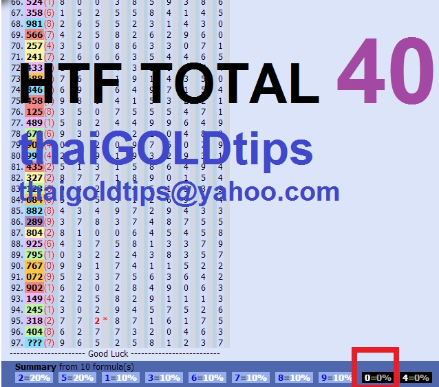 1st April 2014....Congratulations to all winners! Htftot10