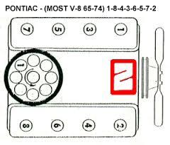 Comment partir un moteur sur un stand ?? - Page 2 Pontia10