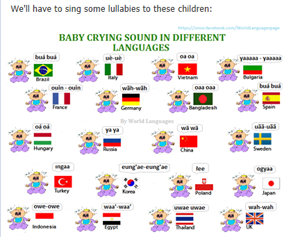 World Languages -  Temp1623