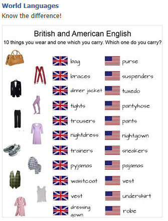 World Languages -  - Page 2 Temp1684