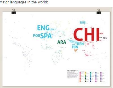 World Languages -  - Page 2 Temp1770