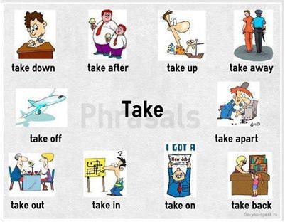 Internet English Resources / EnglishIsFun -lessons - Page 11 Temp1862