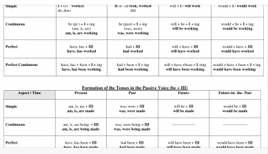 Internet English Resources / EnglishIsFun -lessons - Page 11 Temp1863