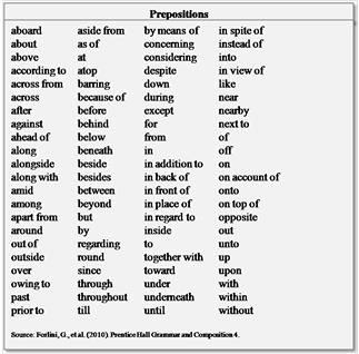 Internet English Resources / EnglishIsFun -lessons - Page 11 Temp1867