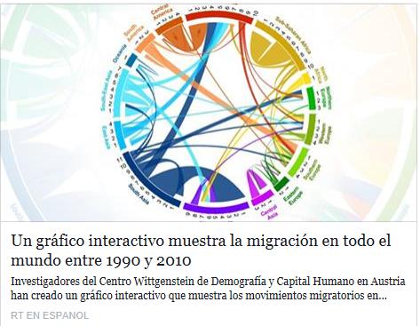 Un gráfico interactivo muestra la migración en todo el mundo entre 1990 y 2010 Temp1981
