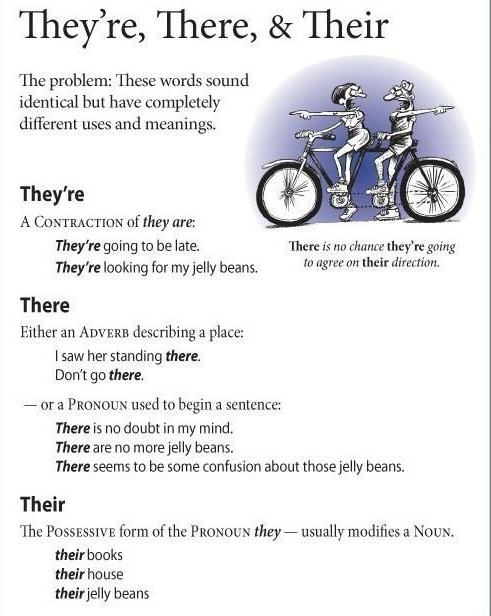Internet English Resources / EnglishIsFun -lessons - Page 13 Temp2193