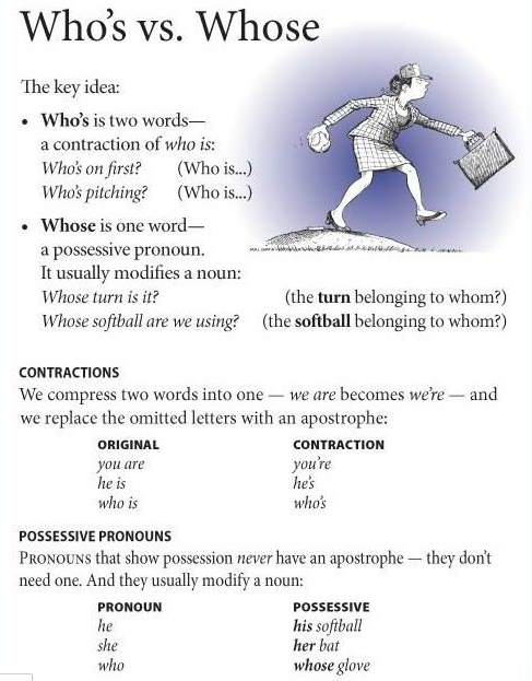 Internet English Resources / EnglishIsFun -lessons - Page 13 Temp2196