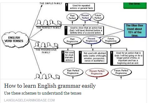 Language Learning Base - Page 4 Temp2437