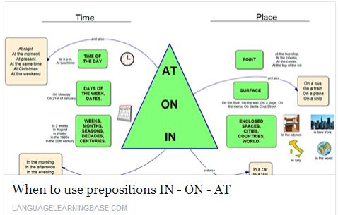Language Learning Base - Page 4 Temp2440
