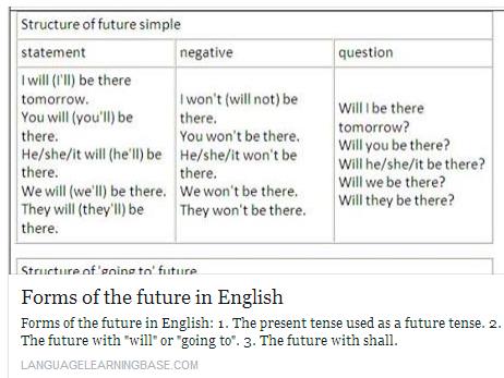 Language Learning Base - Page 4 Temp2460