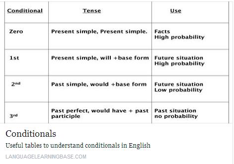 Language Learning Base - Page 4 Temp2463