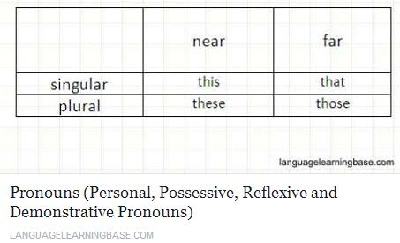 Language Learning Base - Page 4 Temp2511