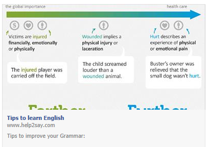 Internet English Resources -Help2say - Page 3 Temp26